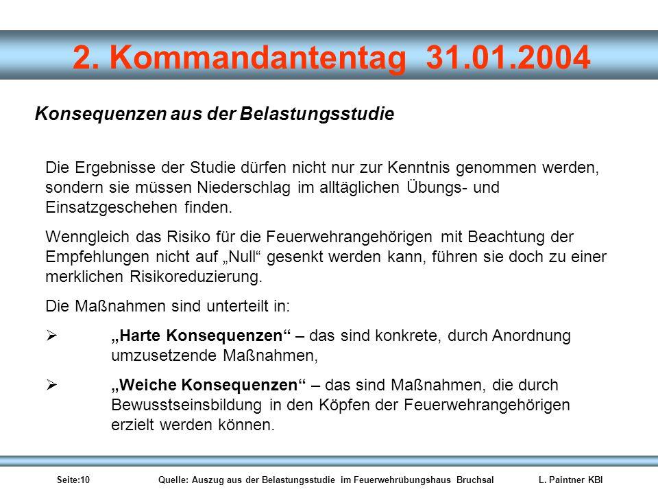 Seite:10 Quelle: Auszug aus der Belastungsstudie im Feuerwehrübungshaus BruchsalL. Paintner KBI 2. Kommandantentag 31.01.2004 Konsequenzen aus der Bel
