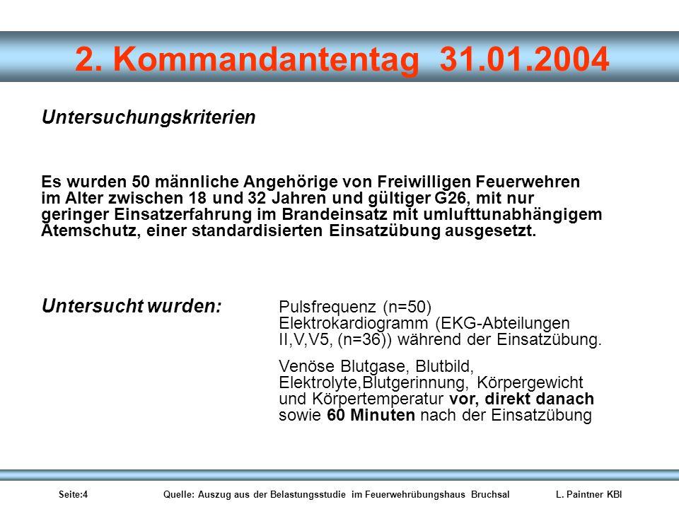 Seite:4 Quelle: Auszug aus der Belastungsstudie im Feuerwehrübungshaus BruchsalL. Paintner KBI 2. Kommandantentag 31.01.2004 Untersucht wurden: Pulsfr