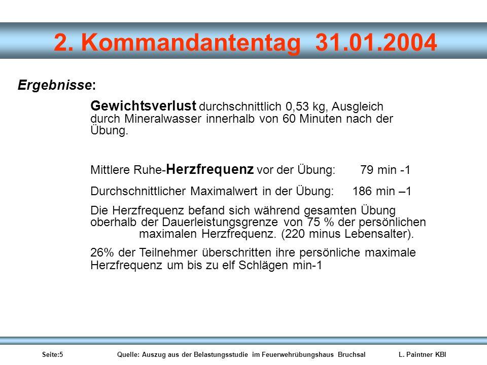 Seite:5 Quelle: Auszug aus der Belastungsstudie im Feuerwehrübungshaus BruchsalL. Paintner KBI 2. Kommandantentag 31.01.2004 Ergebnisse: Gewichtsverlu