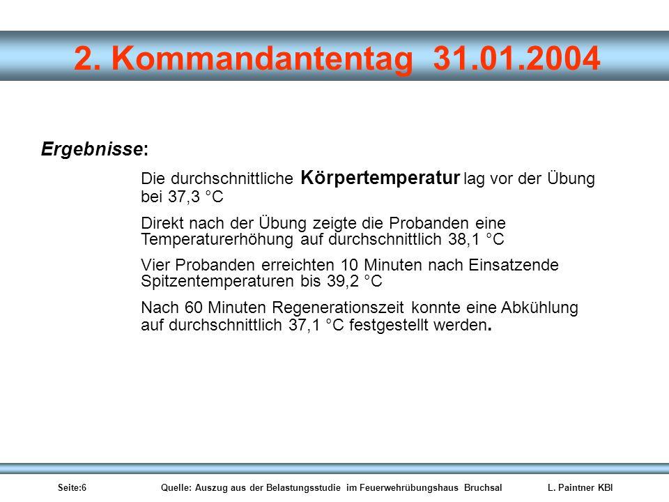 Seite:6 Quelle: Auszug aus der Belastungsstudie im Feuerwehrübungshaus BruchsalL. Paintner KBI 2. Kommandantentag 31.01.2004 Ergebnisse: Die durchschn