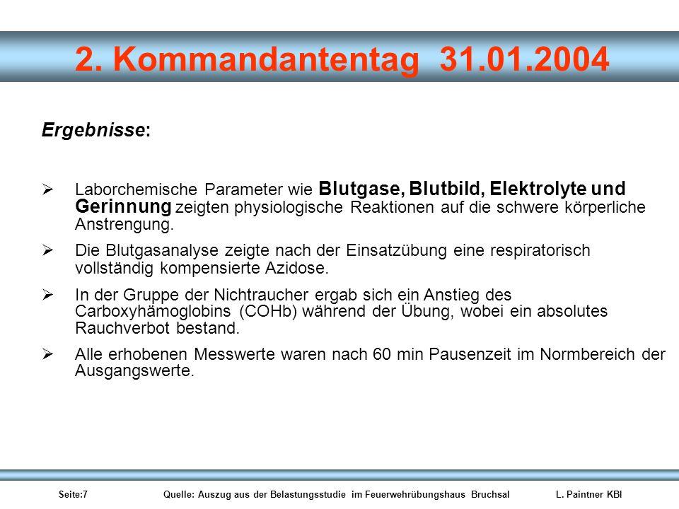 Seite:7 Quelle: Auszug aus der Belastungsstudie im Feuerwehrübungshaus BruchsalL. Paintner KBI 2. Kommandantentag 31.01.2004 Ergebnisse: Laborchemisch