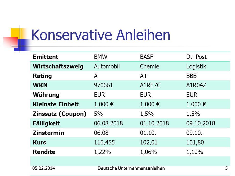 Konservative Anleihen 05.02.2014Deutsche Unternehmensanleihen5 EmittentBMWBASFDt.