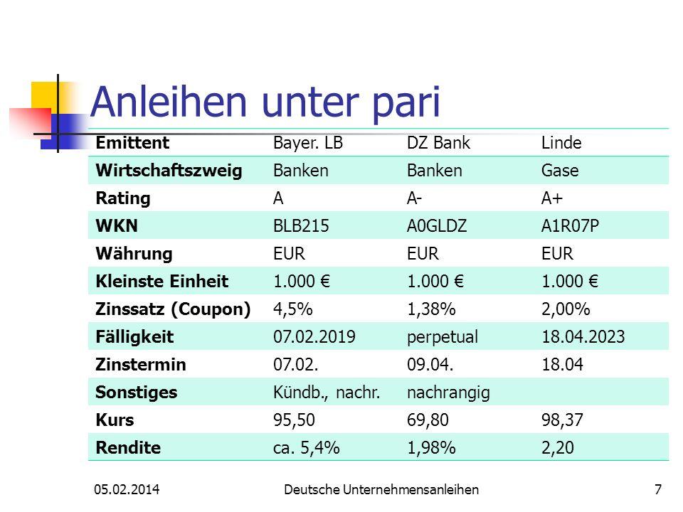 Anleihen unter pari 05.02.2014Deutsche Unternehmensanleihen7 EmittentBayer.