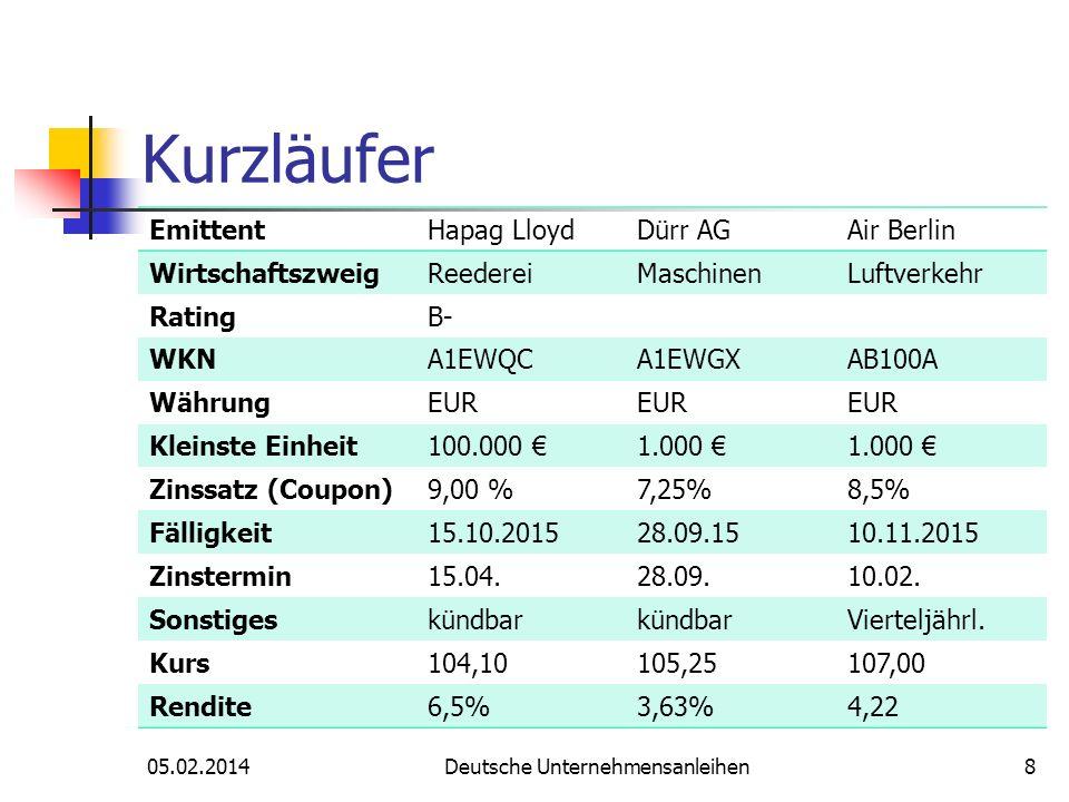 Langläufer 05.02.2014Deutsche Unternehmensanleihen9 EmittentDt.