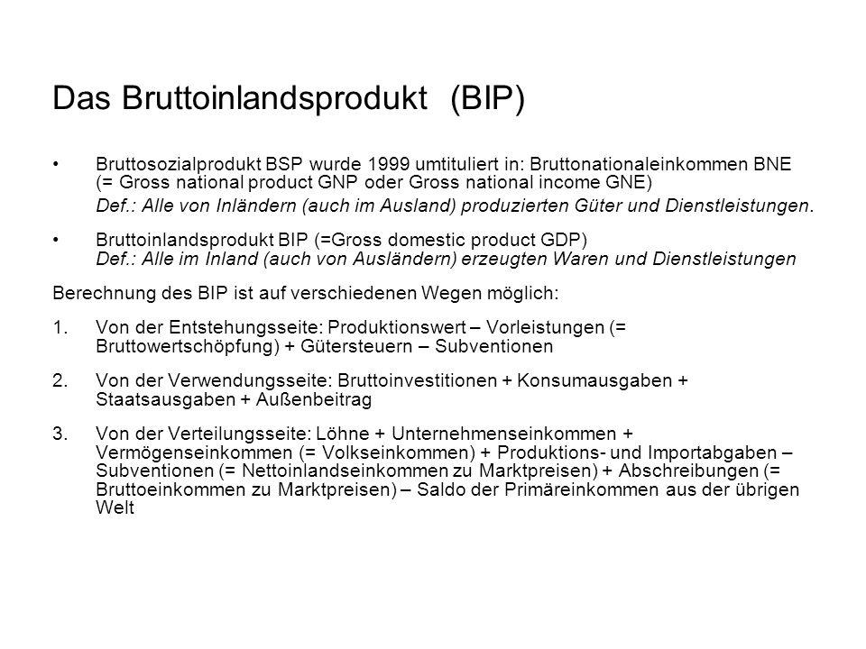 Das Bruttoinlandsprodukt (BIP) Bruttosozialprodukt BSP wurde 1999 umtituliert in: Bruttonationaleinkommen BNE (= Gross national product GNP oder Gross