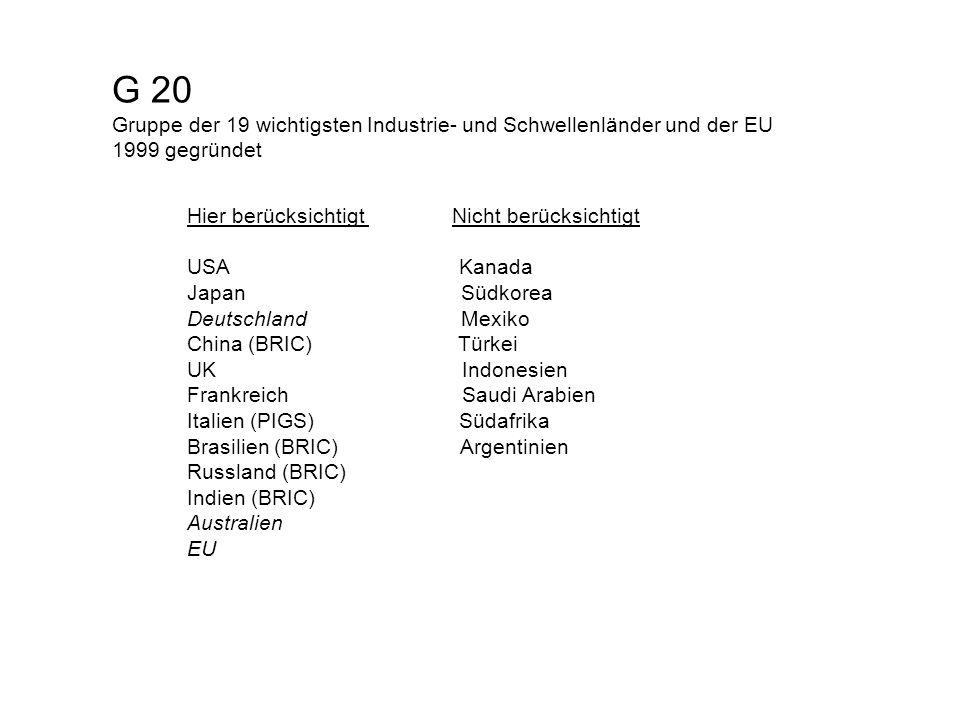 G 20 Gruppe der 19 wichtigsten Industrie- und Schwellenländer und der EU 1999 gegründet Hier berücksichtigt Nicht berücksichtigt USA Kanada Japan Südk