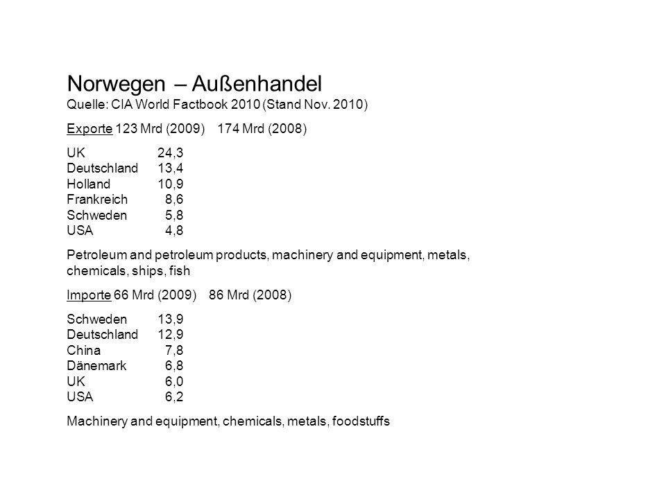 Norwegen – Außenhandel Quelle: CIA World Factbook 2010 (Stand Nov. 2010) Exporte 123 Mrd (2009) 174 Mrd (2008) UK24,3 Deutschland13,4 Holland10,9 Fran