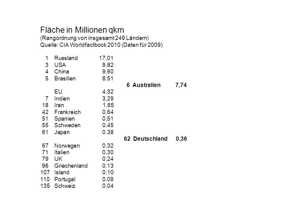 Fläche in Millionen qkm (Rangordnung von insgesamt 249 Ländern) Quelle: CIA Worldfactbook 2010 (Daten für 2009) 1Russland17,01 3USA 9,82 4China 9,60 5