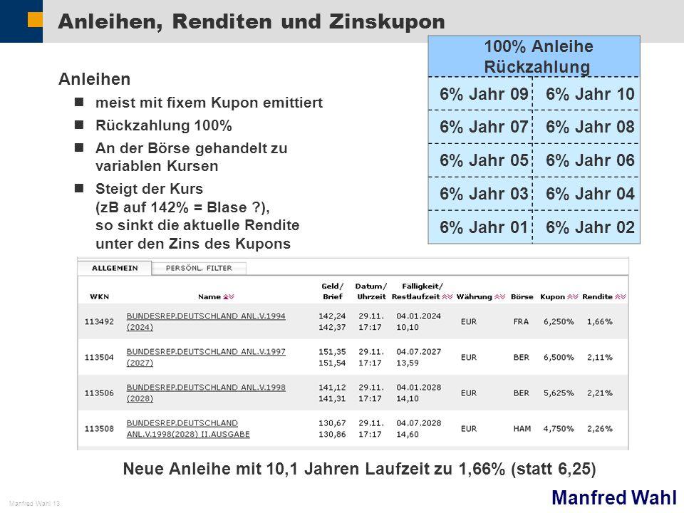 Manfred Wahl Manfred Wahl 13 Anleihen, Renditen und Zinskupon Anleihen meist mit fixem Kupon emittiert Rückzahlung 100% An der Börse gehandelt zu vari