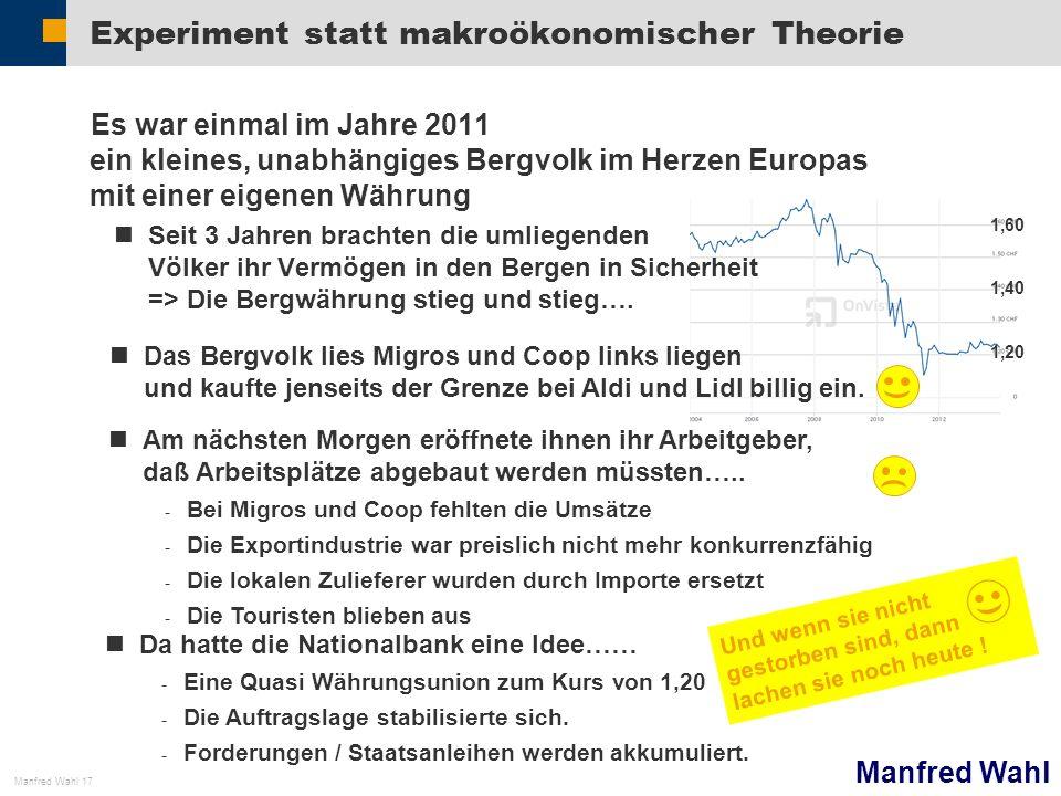 Manfred Wahl Manfred Wahl 17 Experiment statt makroökonomischer Theorie 1,60 1,40 1,20 Es war einmal im Jahre 2011 ein kleines, unabhängiges Bergvolk