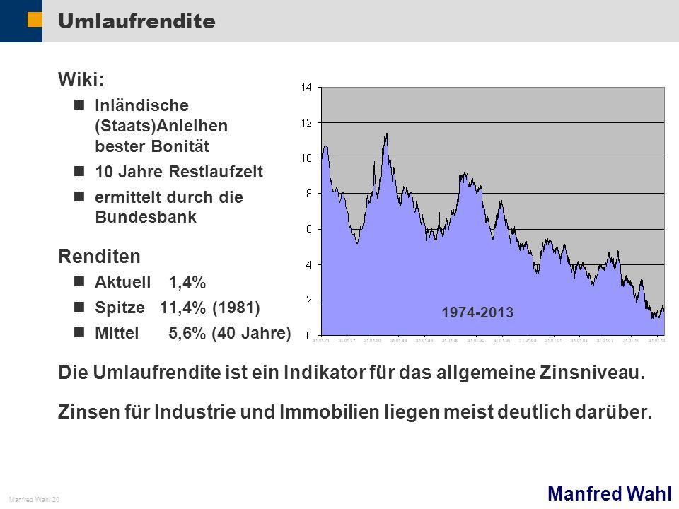 Manfred Wahl Manfred Wahl 20 Umlaufrendite 1974-2013 Wiki: Inländische (Staats)Anleihen bester Bonität 10 Jahre Restlaufzeit ermittelt durch die Bunde
