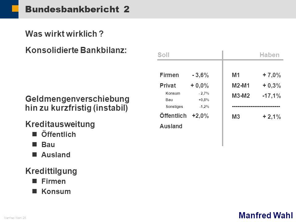 Manfred Wahl Manfred Wahl 25 Bundesbankbericht 2 Was wirkt wirklich ? Konsolidierte Bankbilanz: Geldmengenverschiebung hin zu kurzfristig (instabil) K