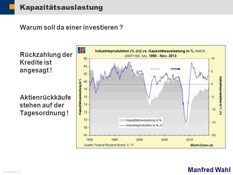 Manfred Wahl Manfred Wahl 27 Kapazitätsauslastung Warum soll da einer investieren ? Rückzahlung der Kredite ist angesagt ! Aktienrückkäufe stehen auf