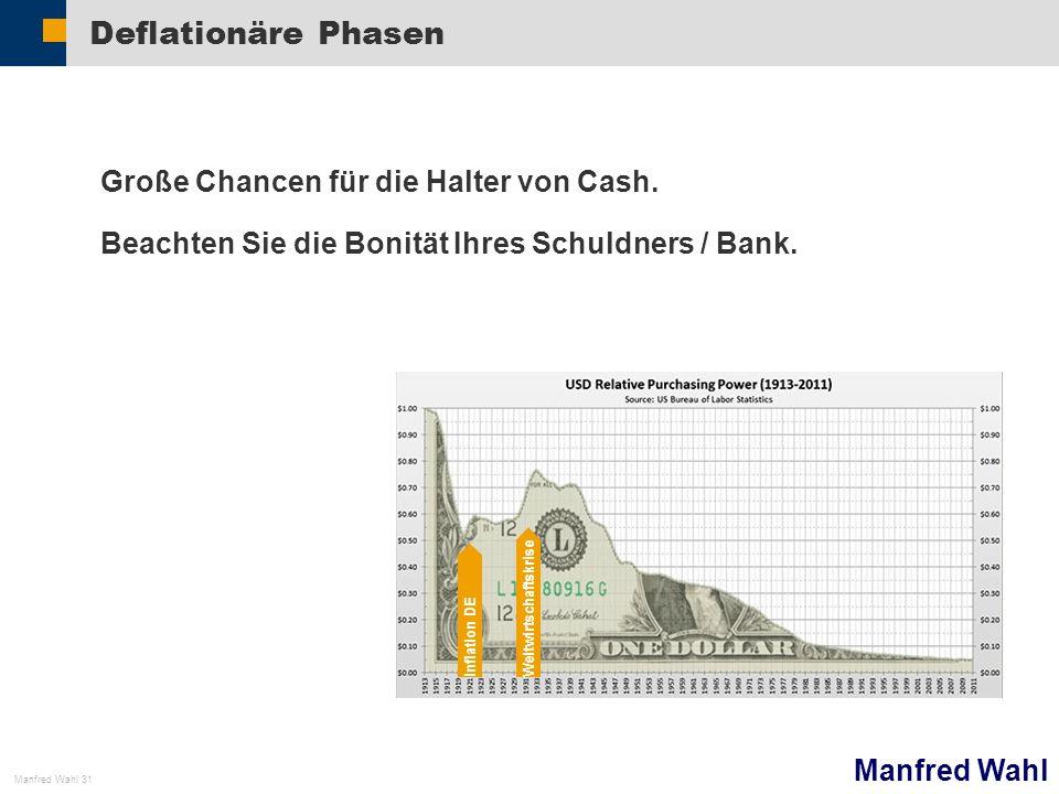 Manfred Wahl Manfred Wahl 31 Deflationäre Phasen Große Chancen für die Halter von Cash. Beachten Sie die Bonität Ihres Schuldners / Bank. Inflation DE