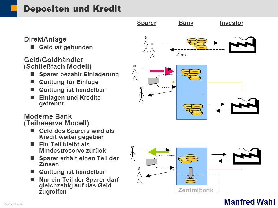 Manfred Wahl Manfred Wahl 6 Depositen und Kredit DirektAnlage Geld ist gebunden Geld/Goldhändler (Schließfach Modell) Sparer bezahlt Einlagerung Quitt