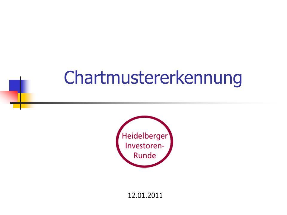 Chartmustererkennung 12.01.2011