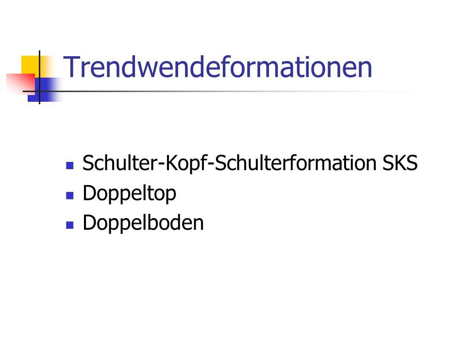 Trendwendeformationen Schulter-Kopf-Schulterformation SKS Doppeltop Doppelboden