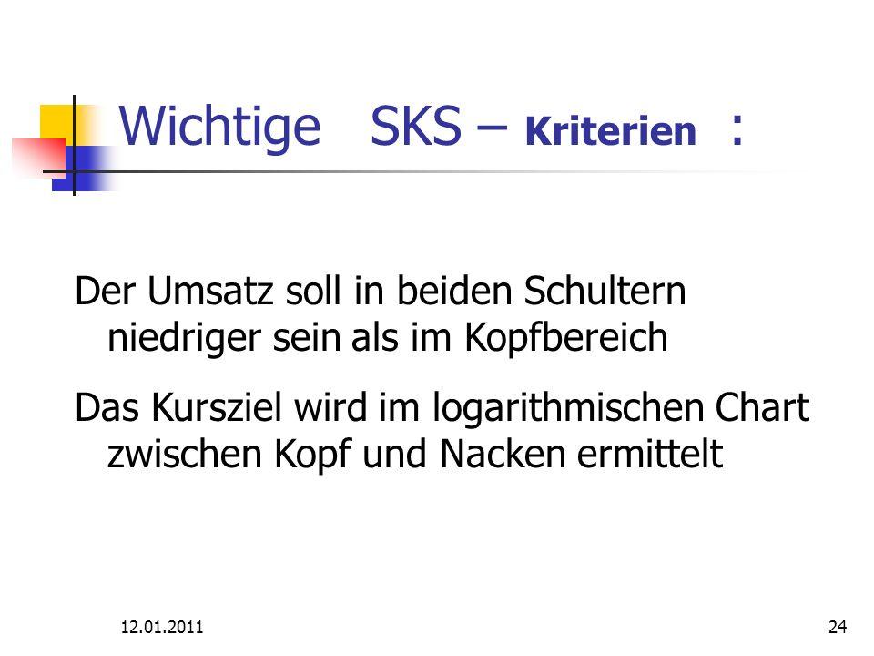 Wichtige SKS – Kriterien : 12.01.201124 Der Umsatz soll in beiden Schultern niedriger sein als im Kopfbereich Das Kursziel wird im logarithmischen Cha