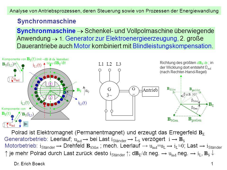 Analyse von Antriebsprozessen, deren Steuerung sowie von Prozessen der Energiewandlung Dr. Erich Boeck1 Synchronmaschine Synchronmaschine Schenkel- un