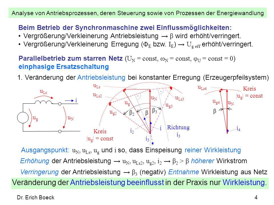 Analyse von Antriebsprozessen, deren Steuerung sowie von Prozessen der Energiewandlung Dr. Erich Boeck4 Beim Betrieb der Synchronmaschine zwei Einflus