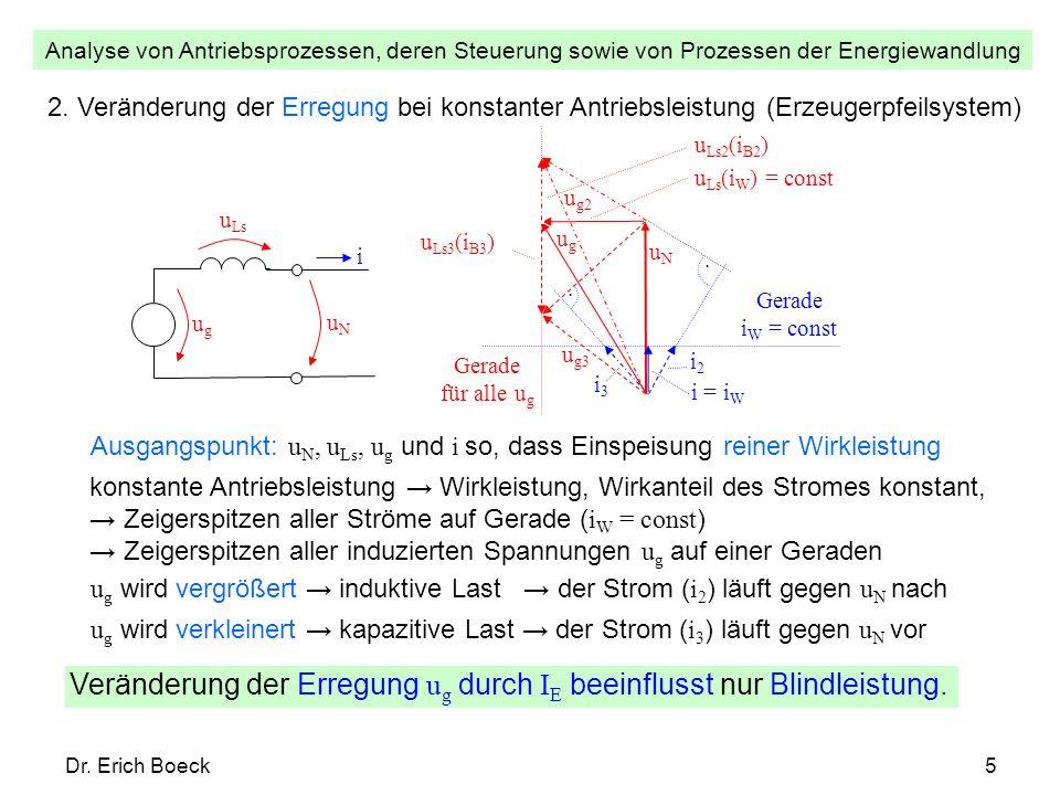 Analyse von Antriebsprozessen, deren Steuerung sowie von Prozessen der Energiewandlung Dr. Erich Boeck5 Gerade i W = const Gerade für alle u g 2. Verä