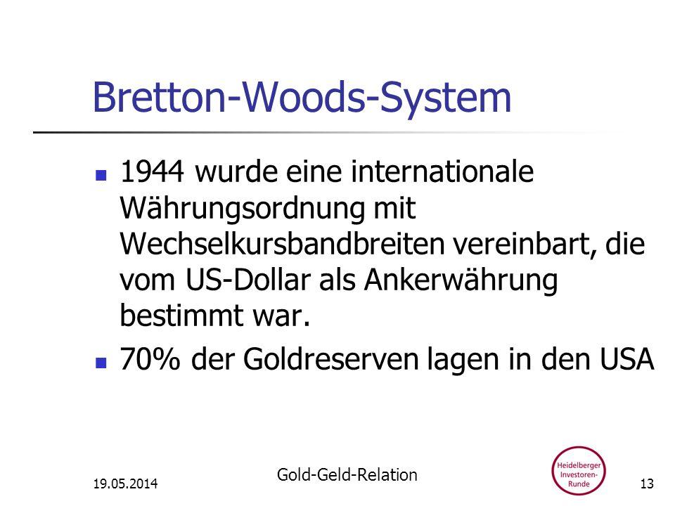 Bretton-Woods-System 1944 wurde eine internationale Währungsordnung mit Wechselkursbandbreiten vereinbart, die vom US-Dollar als Ankerwährung bestimmt