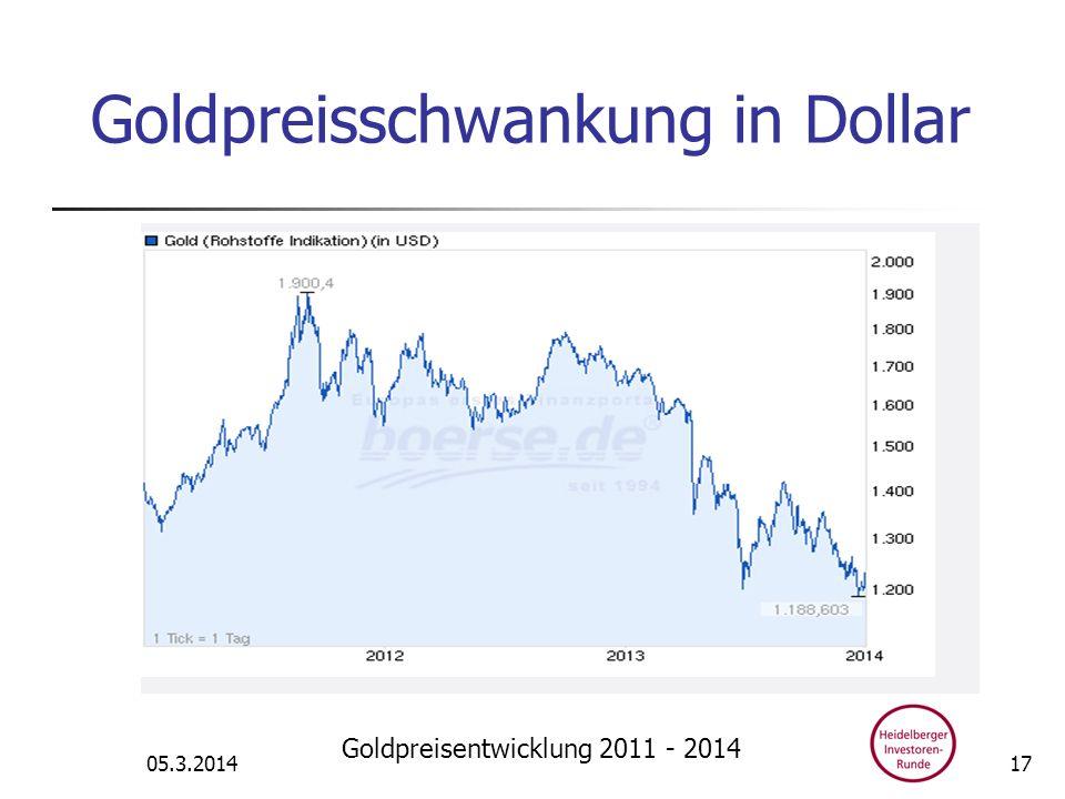 Goldpreisschwankung in Dollar 05.3.2014 Goldpreisentwicklung 2011 - 2014 17