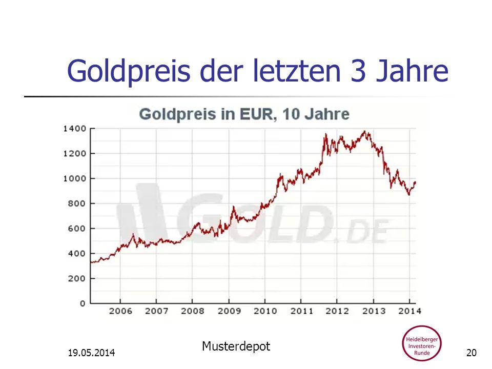 Goldpreis der letzten 3 Jahre 19.05.2014 Musterdepot 20