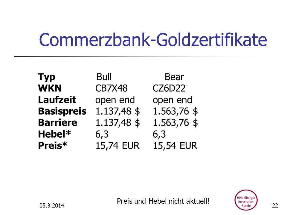 Commerzbank-Goldzertifikate 05.3.2014 Preis und Hebel nicht aktuell! 22 Typ Bull Bear WKN CB7X48 CZ6D22 Laufzeit open end open end Basispreis 1.137,48