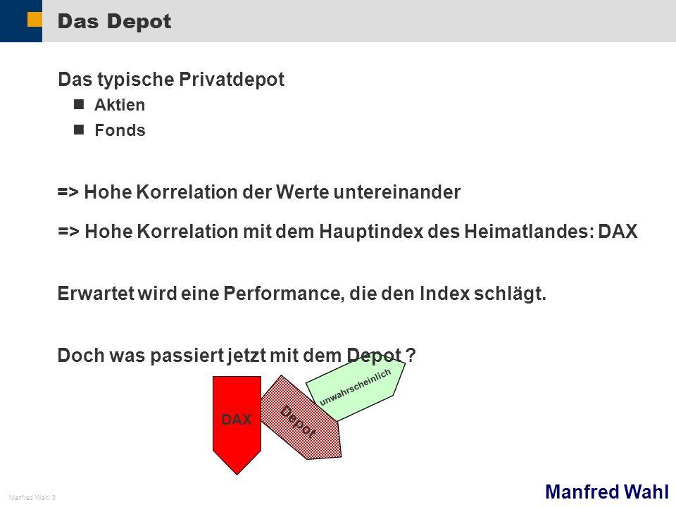 Manfred Wahl Manfred Wahl 3 unwahrscheinlich Depot Das Depot Das typische Privatdepot Aktien Fonds => Hohe Korrelation der Werte untereinander => Hohe