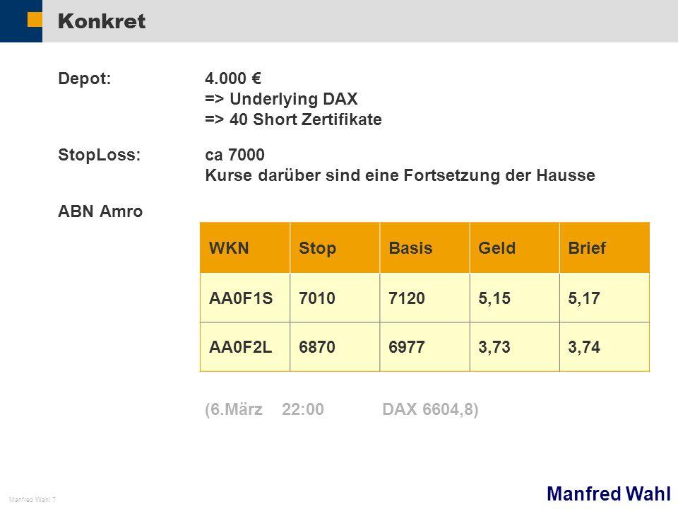 Manfred Wahl Manfred Wahl 7 Konkret Depot:4.000 => Underlying DAX => 40 Short Zertifikate StopLoss:ca 7000 Kurse darüber sind eine Fortsetzung der Hau