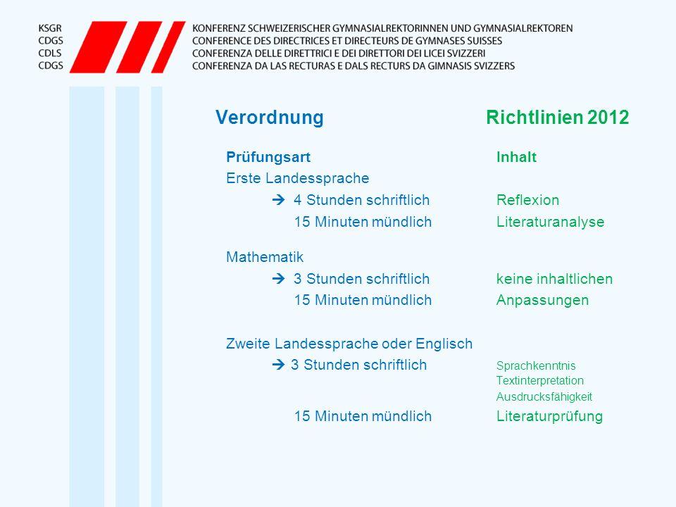 Verordnung Richtlinien 2012 PrüfungsartInhalt Erste Landessprache 4 Stunden schriftlichReflexion 15 Minuten mündlichLiteraturanalyse Mathematik 3 Stun
