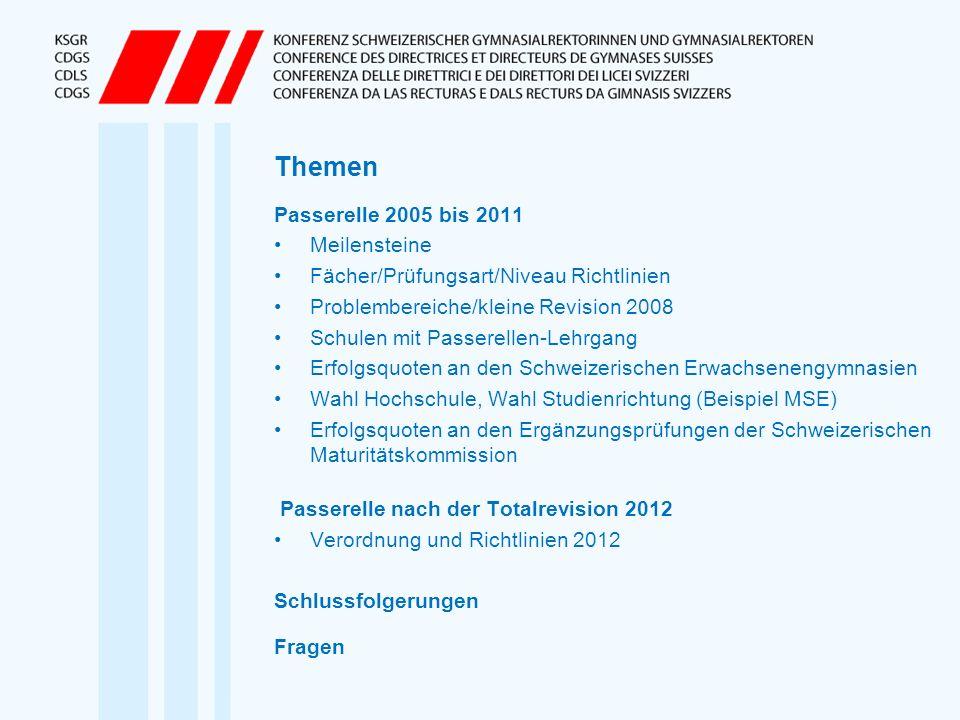 Themen Passerelle 2005 bis 2011 Meilensteine Fächer/Prüfungsart/Niveau Richtlinien Problembereiche/kleine Revision 2008 Schulen mit Passerellen-Lehrga
