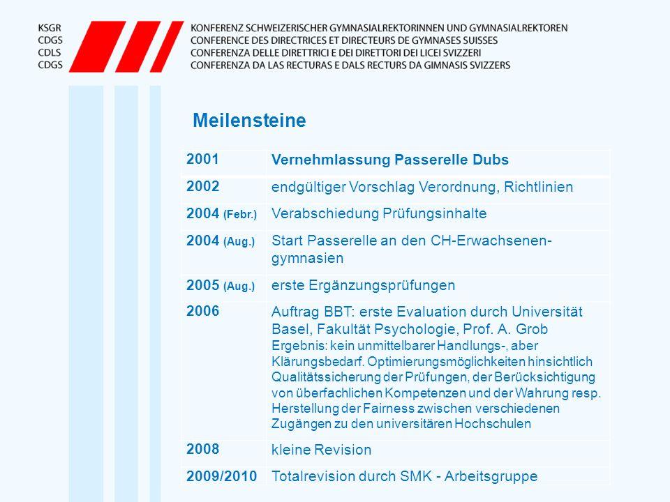 Meilensteine 2001Vernehmlassung Passerelle Dubs 2002endgültiger Vorschlag Verordnung, Richtlinien 2004 (Febr.) Verabschiedung Prüfungsinhalte 2004 (Au