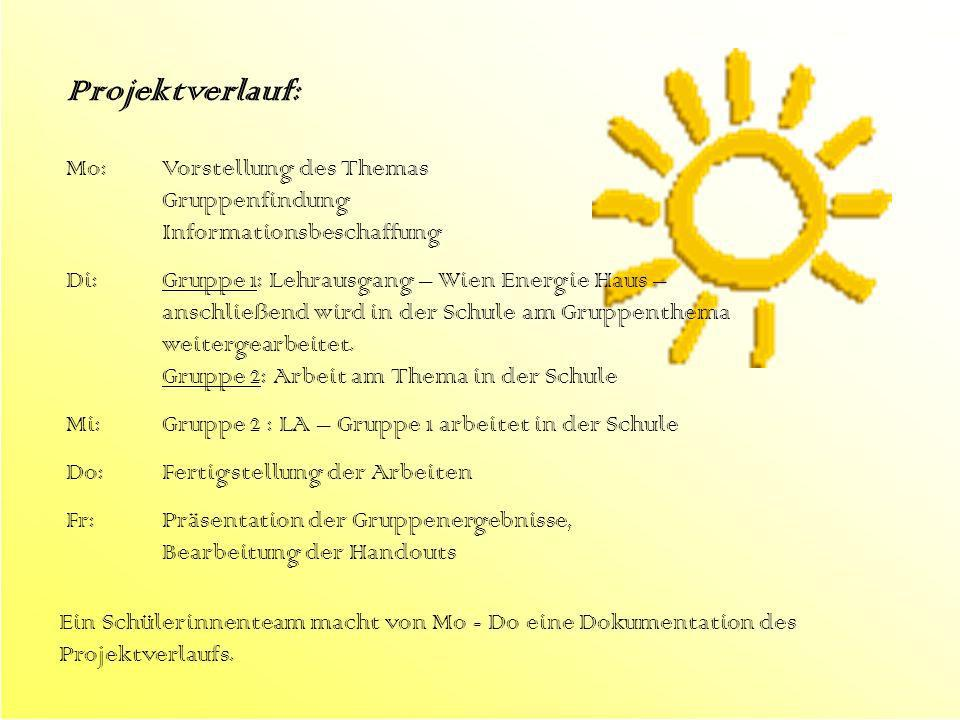 Projektverlauf: Mo:Vorstellung des Themas Gruppenfindung Informationsbeschaffung Di: Gruppe 1: Lehrausgang – Wien Energie Haus – anschließend wird in