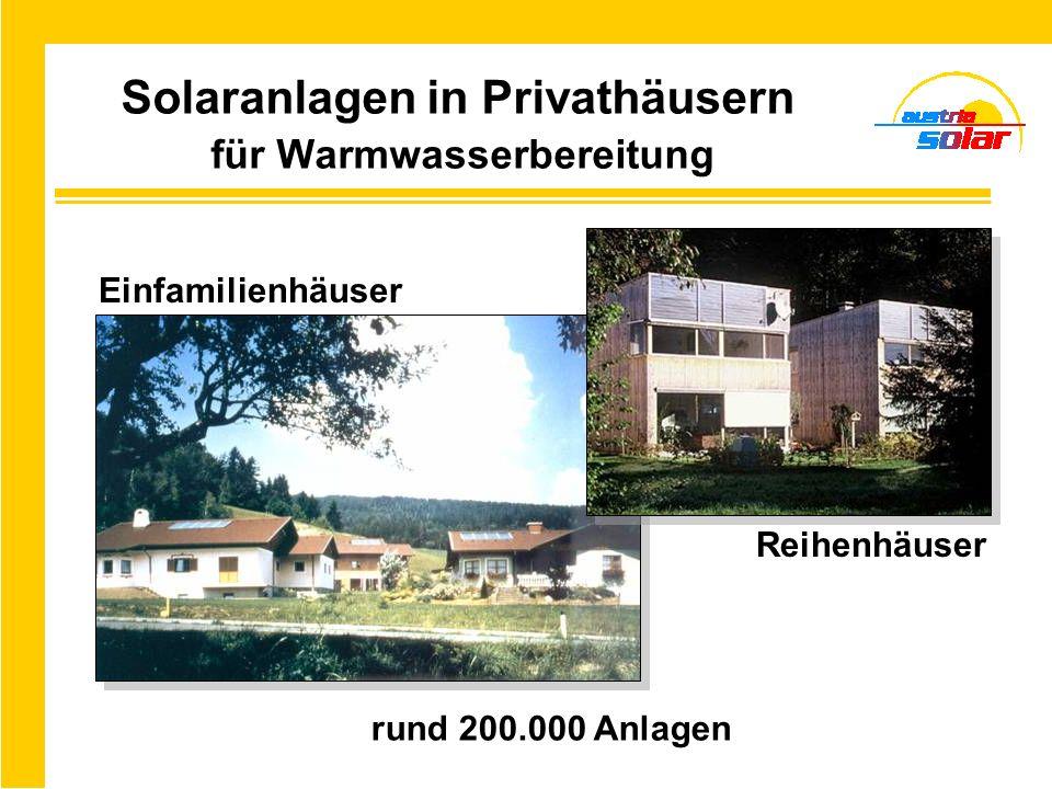 Solaranlagen in Privathäusern für Warmwasserbereitung rund 200.000 Anlagen Einfamilienhäuser Reihenhäuser