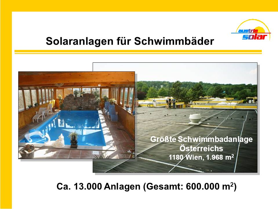 Solaranlagen für Betriebsgebäude Derzeit relativ wenige Anlagen Fa.