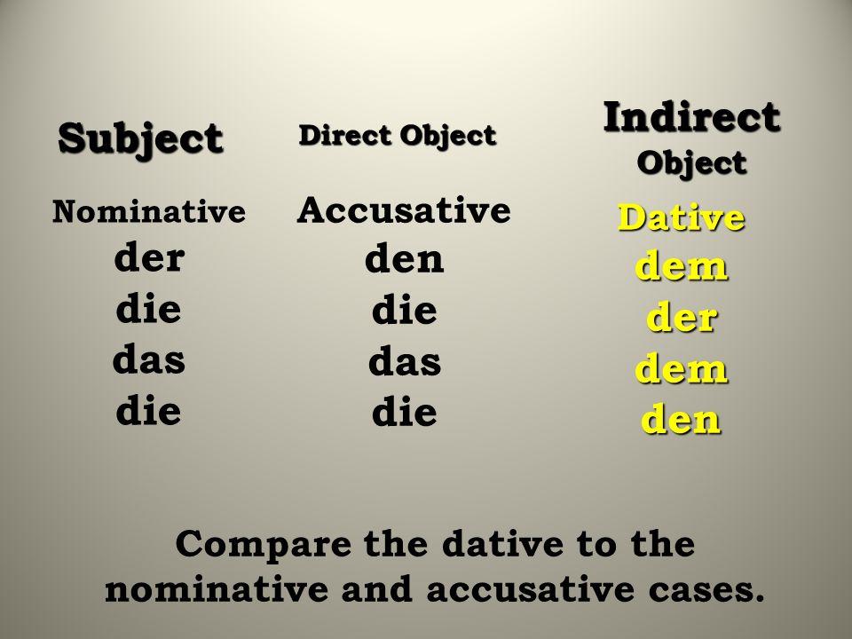 Masc.Fem.Neu.Plural Nominative Accusative der ein kein der ein kein die eine keine die eine keine das ein kein das ein kein die ---- kein e die ---- kein e den einen keinen den einen keinen das ein kein das ein kein die eine keine die eine keine die ---- keine die ---- keine Dative dem einem keinem dem einem keinem der einer keiner der einer keiner dem einem keinem dem einem keinem den ----- keinen den ----- keinen