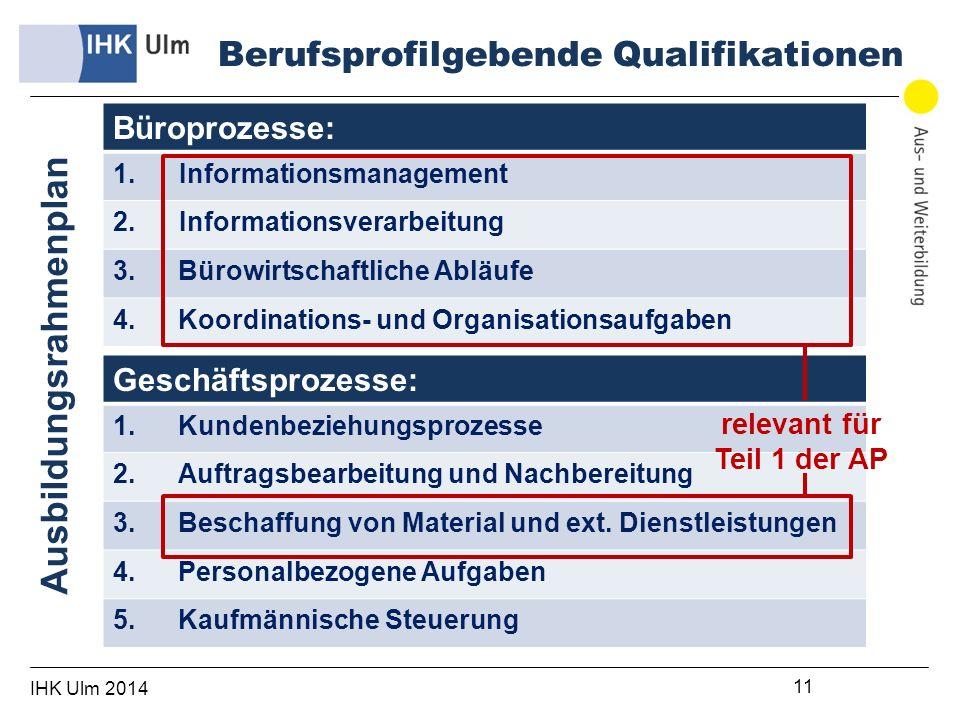Berufsprofilgebende Qualifikationen IHK Ulm 2014 11 Büroprozesse: 1.Informationsmanagement 2.Informationsverarbeitung 3.Bürowirtschaftliche Abläufe 4.Koordinations- und Organisationsaufgaben Geschäftsprozesse: 1.