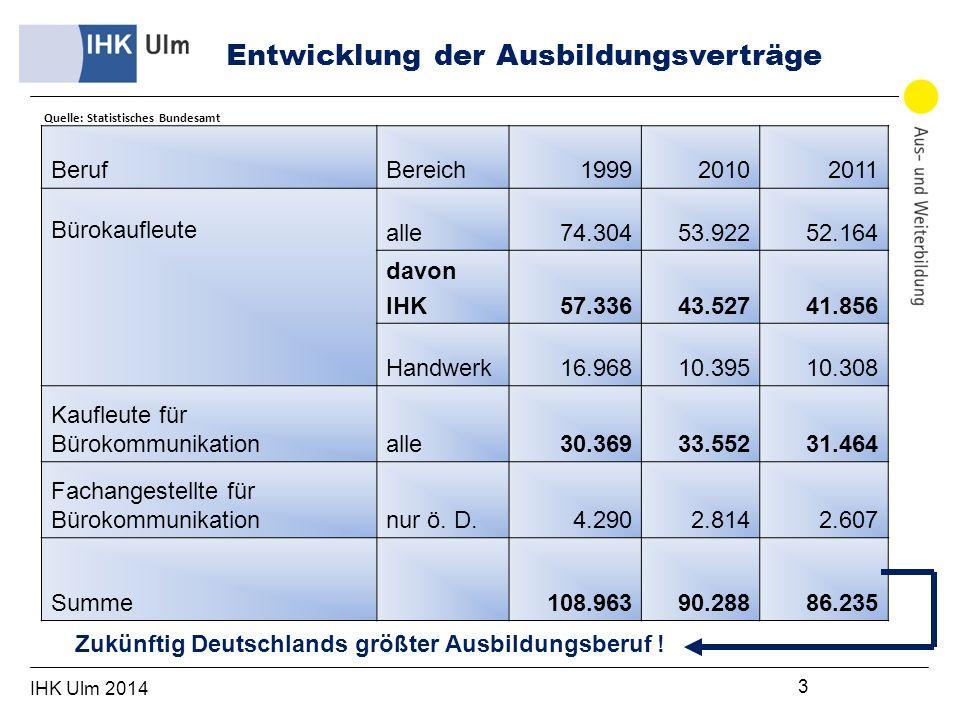 Schulischer Rahmenlehrplan IHK Ulm 2014 14 Lernfeld Ausbildungsjahr:1.2.3.