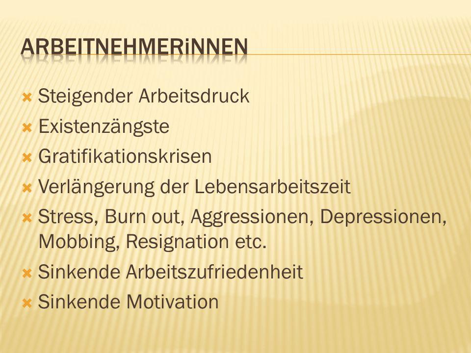 Steigender Arbeitsdruck Existenzängste Gratifikationskrisen Verlängerung der Lebensarbeitszeit Stress, Burn out, Aggressionen, Depressionen, Mobbing,