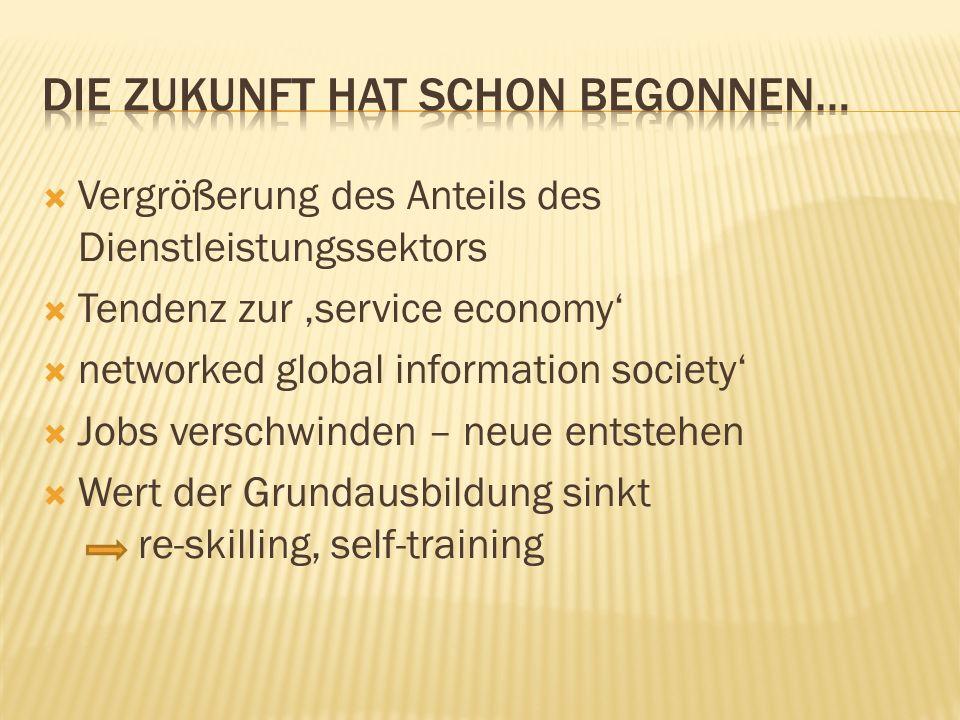 Vergrößerung des Anteils des Dienstleistungssektors Tendenz zur service economy networked global information society Jobs verschwinden – neue entstehe