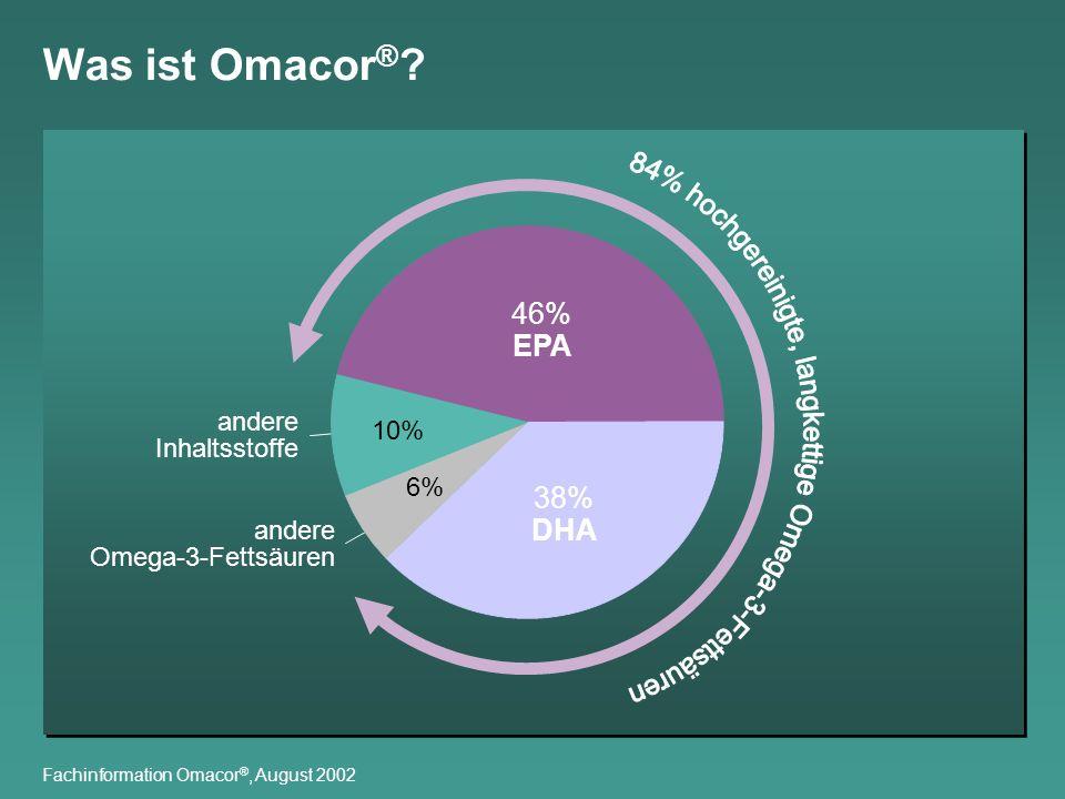 Was ist Omacor ® ? 6% 46% EPA 38% DHA 10% andere Inhaltsstoffe andere Omega-3-Fettsäuren Fachinformation Omacor ®, August 2002