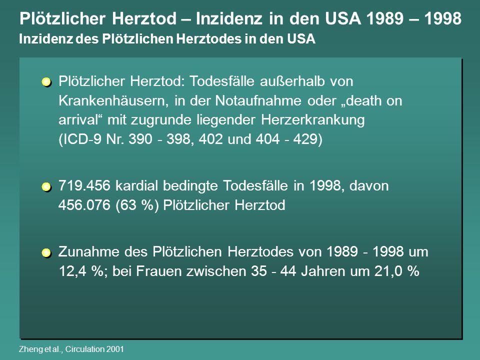 Plötzlicher Herztod – Inzidenz in den USA 1989 – 1998 Inzidenz des Plötzlichen Herztodes in den USA Zheng et al., Circulation 2001 Plötzlicher Herztod