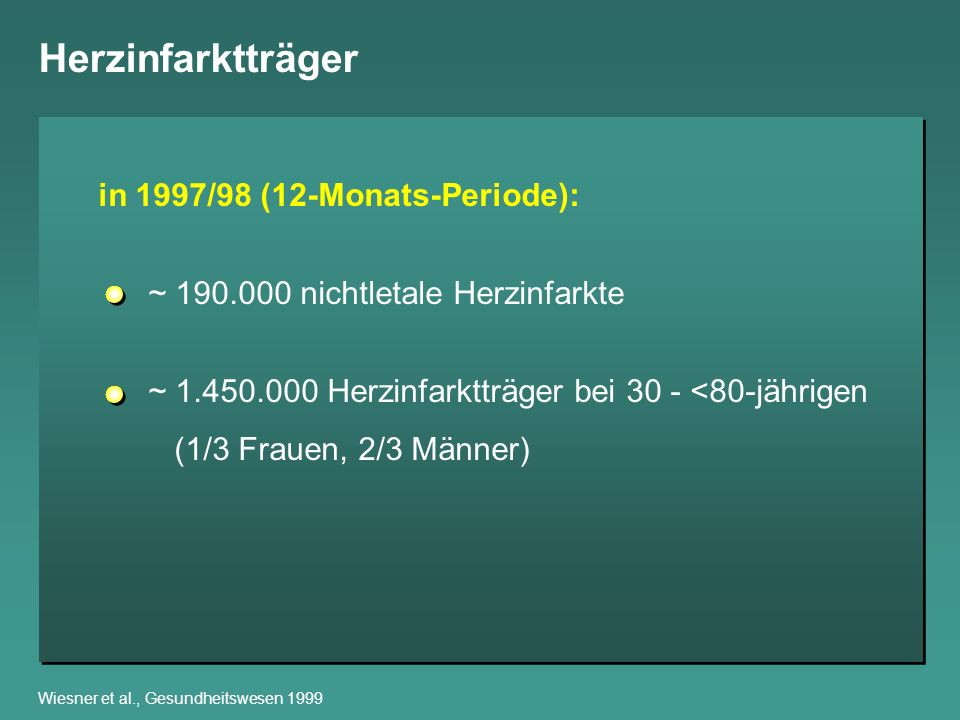 Herzinfarktträger in 1997/98 (12-Monats-Periode): ~ 190.000 nichtletale Herzinfarkte ~ 1.450.000 Herzinfarktträger bei 30 - <80-jährigen (1/3 Frauen,