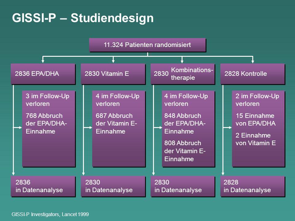 GISSI-P – Studiendesign GISSI-P Investigators, Lancet 1999 11.324 Patienten randomisiert 2836 EPA/DHA2830 Vitamin E 2830 2828 Kontrolle 3 im Follow-Up