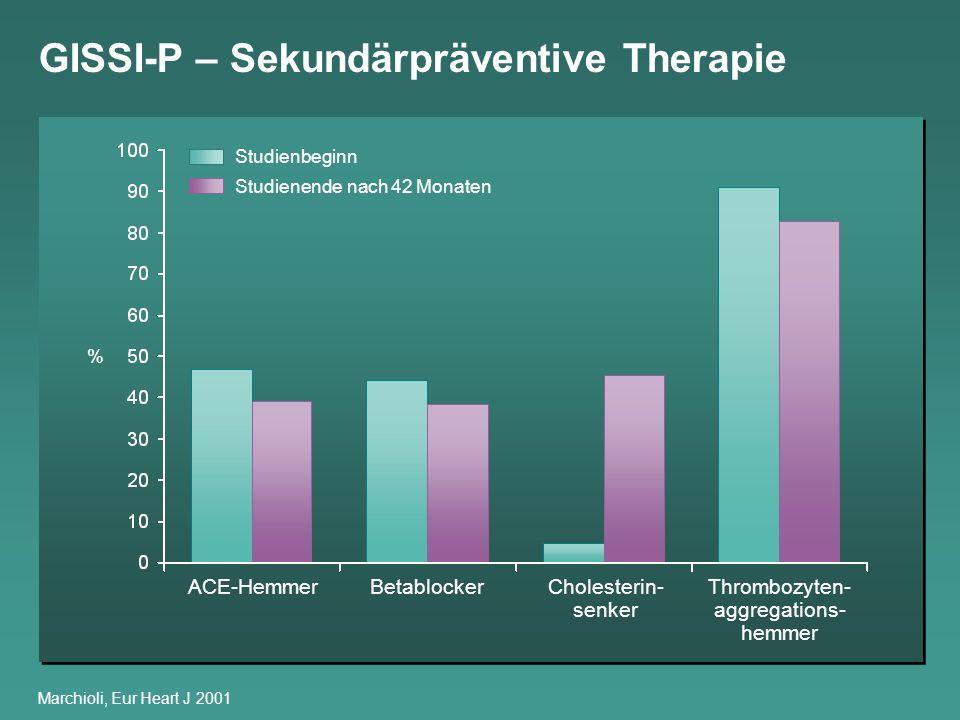 GISSI-P – Sekundärpräventive Therapie Marchioli, Eur Heart J 2001 ACE-HemmerBetablockerCholesterin- senker Thrombozyten- aggregations- hemmer Studienb