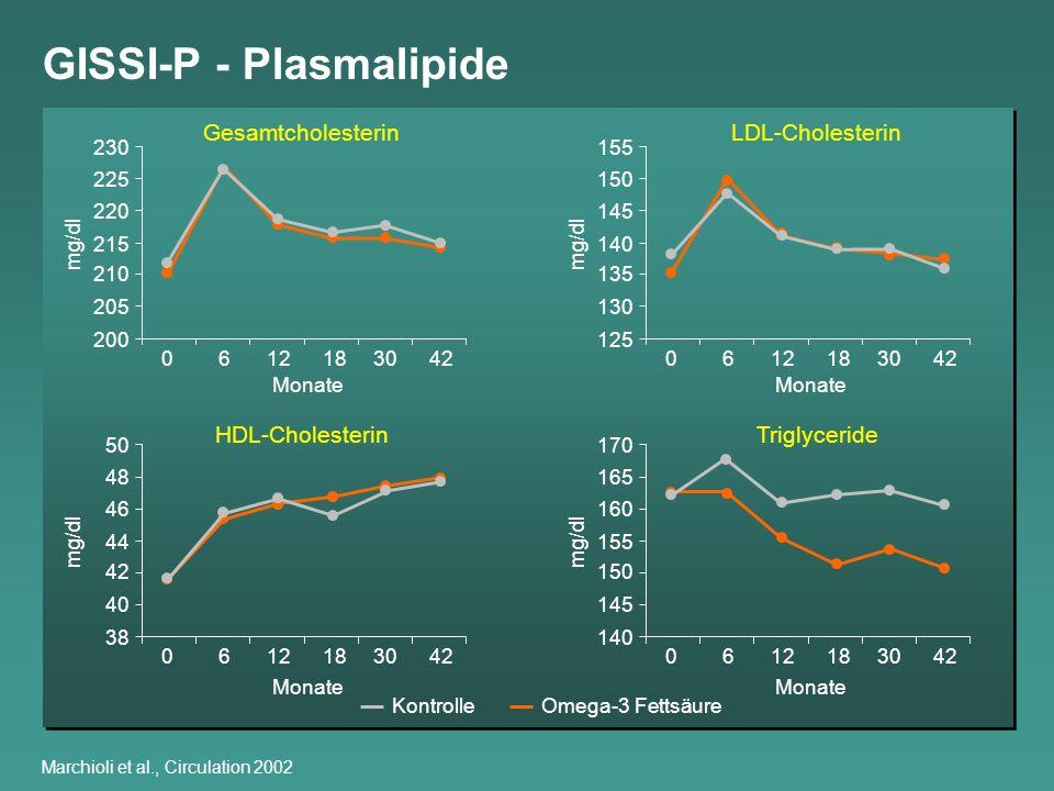 Marchioli et al., Circulation 2002 GISSI-P - Plasmalipide 230 225 220 215 205 200 0612183042 mg/dl 210 155 150 145 140 130 125 0612183042 mg/dl 135 50