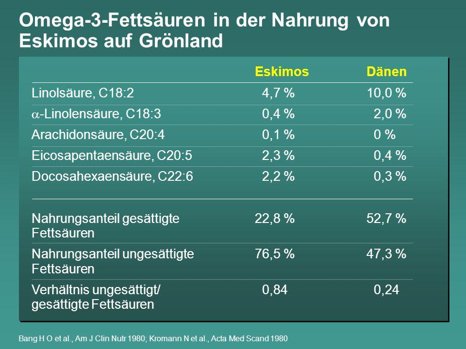 Omega-3-Fettsäuren in der Nahrung von Eskimos auf Grönland Bang H O et al., Am J Clin Nutr 1980; Kromann N et al., Acta Med Scand 1980 EskimosDänen Li