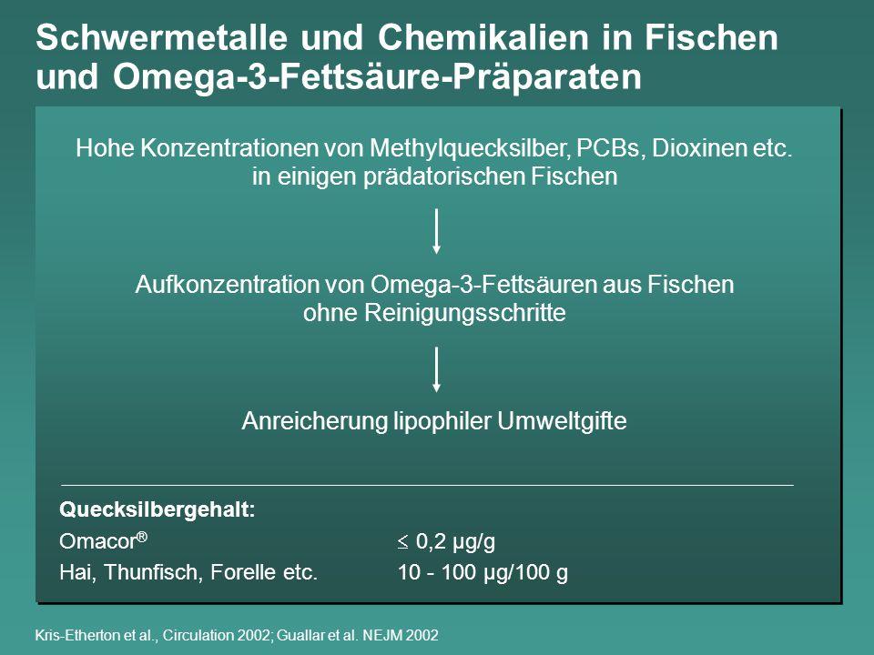 Schwermetalle und Chemikalien in Fischen und Omega-3-Fettsäure-Präparaten Kris-Etherton et al., Circulation 2002; Guallar et al. NEJM 2002 Hohe Konzen